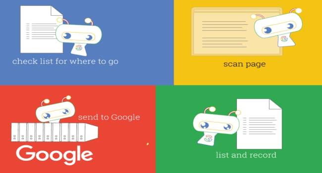 Google Index Tool