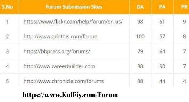 List of high PR forums